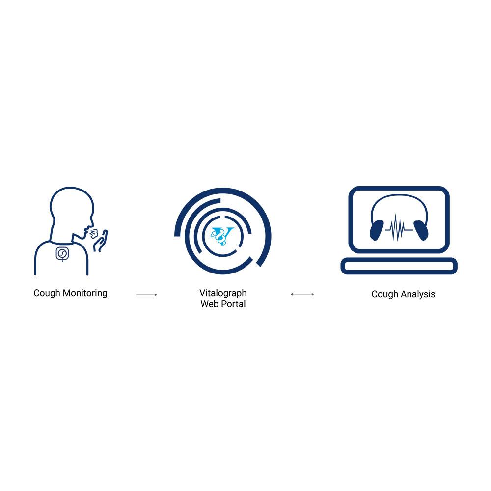 Cough_Monitoring_Web_Portal_Cough_Analysis_01-1000x1000