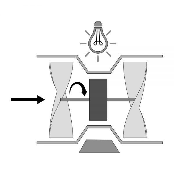 stator_rotor